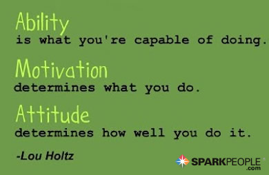 Motivational Quote on Attitude: Ability is what your capable of doing