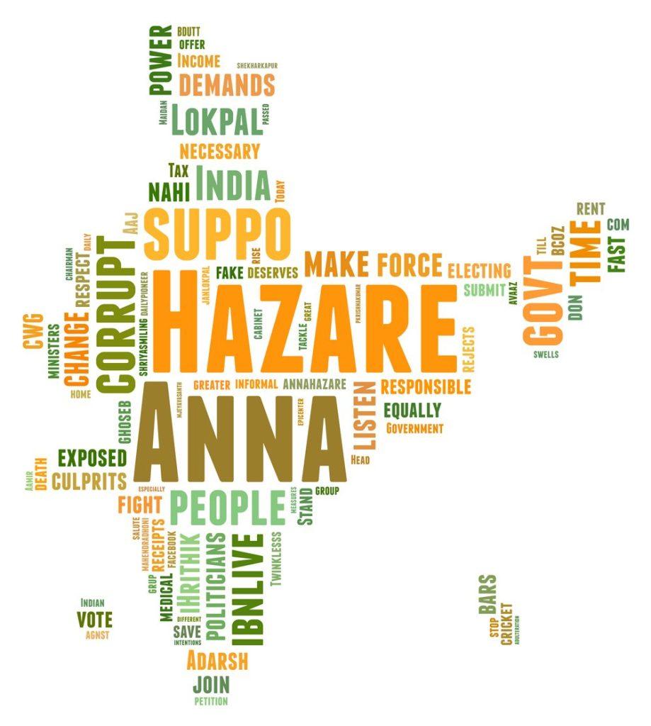 Anna Hazare Support India wallpaper