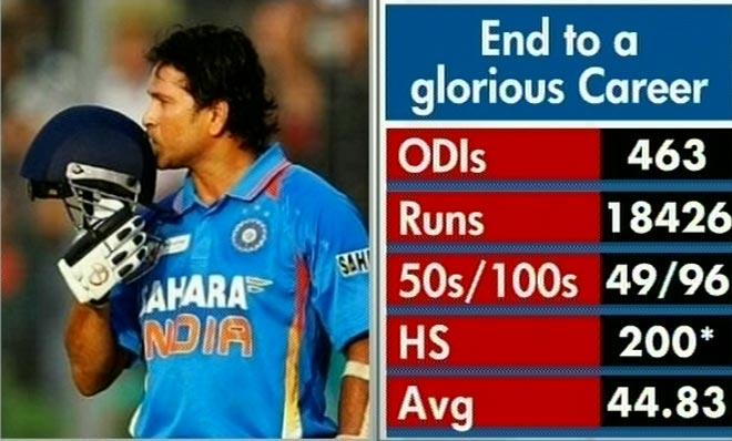 Sachin tendulkar ODI career statistics