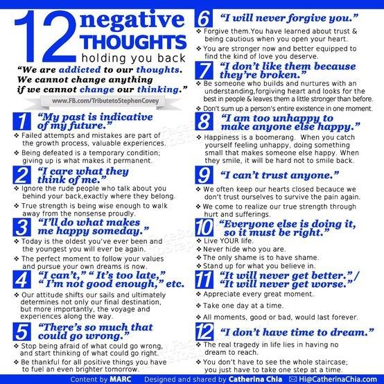 Introspective Wallpaper on Negativity : 12 Negative Thoughts holding you back