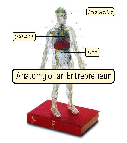 Motivational Wallpaper on Entrepreneur: Knowledge passion fire