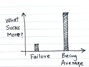 Being average@dontgiveupworld