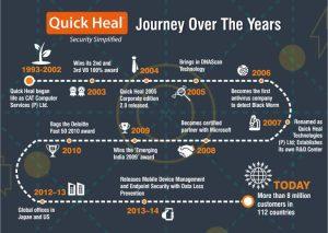 QuickHeal-Story@dontgiveupworld
