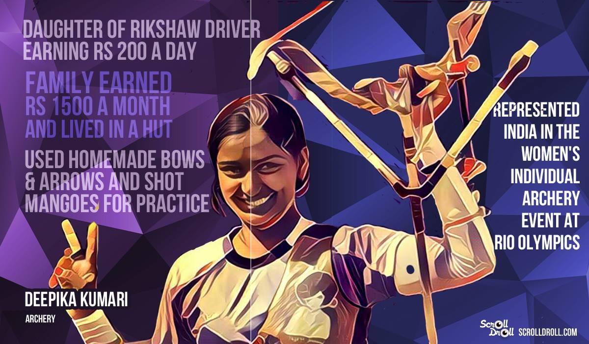 5. DEEPIKA KUMARI:  women's individual archery Rio 2016@dontgiveupworld