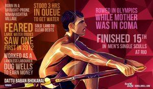 DATTU BABAN BHOKANAL: rowing in Olympics@Dontgiveupworld