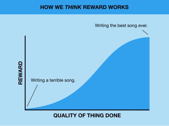 reward-and-qualitydontgiveupworld